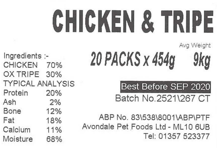 chicken and beef information